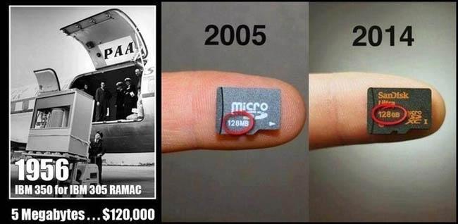 This progression of storage.