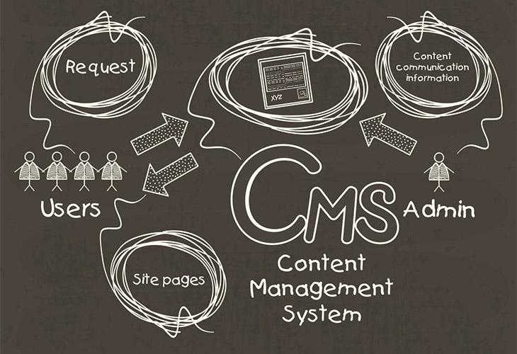 Choosing the Best CMS