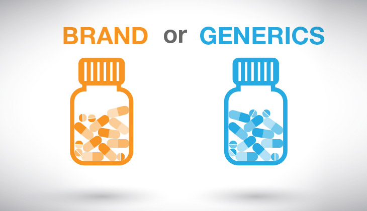 Generic or Brand Drug