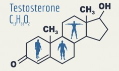 Is Testosterone Replacement Therapy Safe?